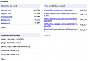 How To Use Google Webmaster Tool
