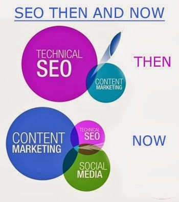 SEO_THEN_NOW
