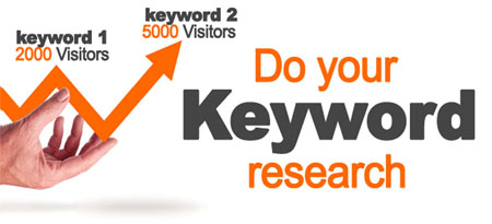best-keyword-research-service