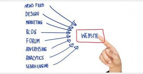 Tweaks the website for better engagement