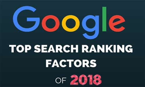Google Search Engine Ranking Factors
