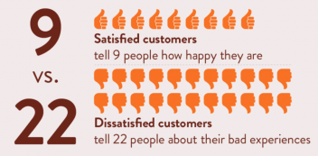 Engage the dissatisfied customers